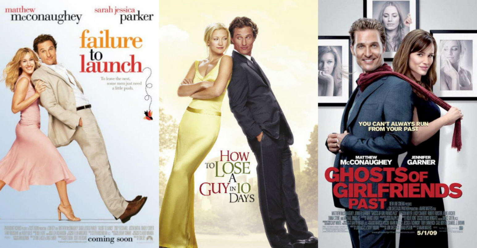 July | 2012 | Fandango Groovers Movie Blog