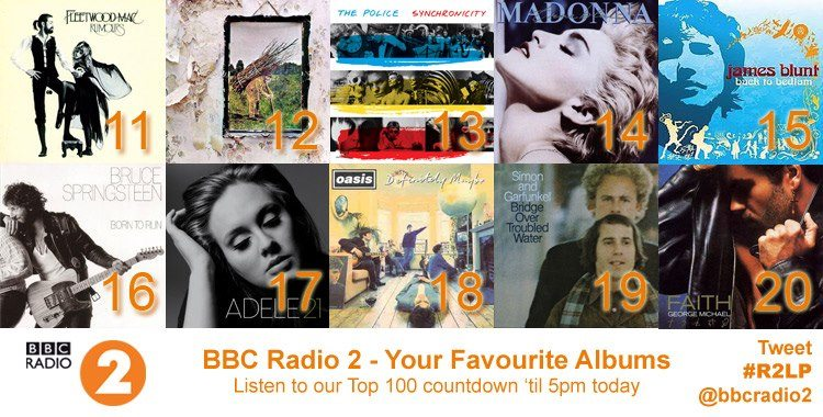 Radio 2's Top 100 Favourite Albums